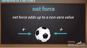 what is net definition magnitude equations