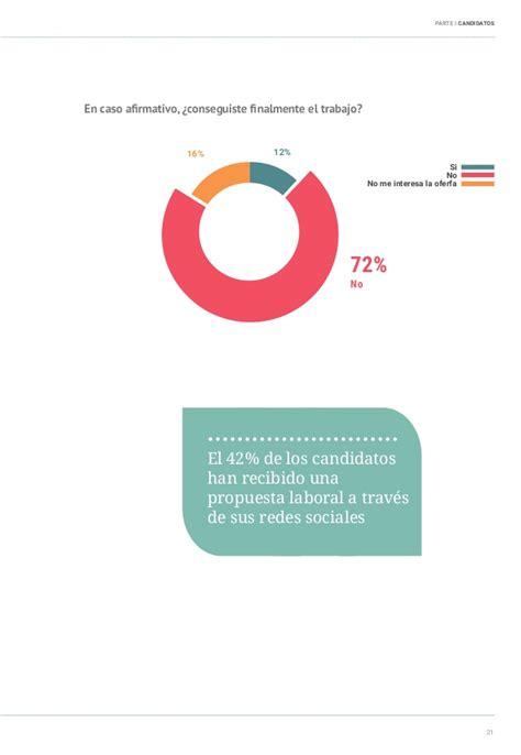 adecco si e social iv informe infoempleo adecco sobre redes sociales y