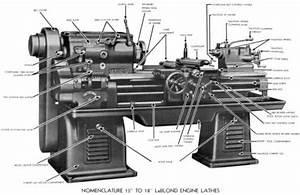 Leblond 12 U0026quot 14 U0026quot 16 U0026quot 18 U0026quot  Engine Metal Lathe Operator Parts