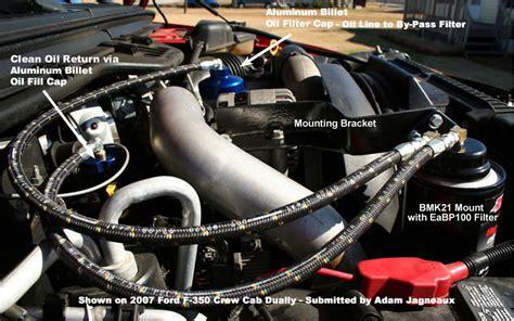 Ford 7 3 Turbo Diesel Fuel Filter Location by Best Engine For 7 3 Powerstroke Impremedia Net