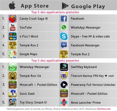 application windows phone pour ordinateur de bureau classement des meilleures applications iphone et android