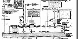 2002 Super Duty 7 3 Wiring Diagram