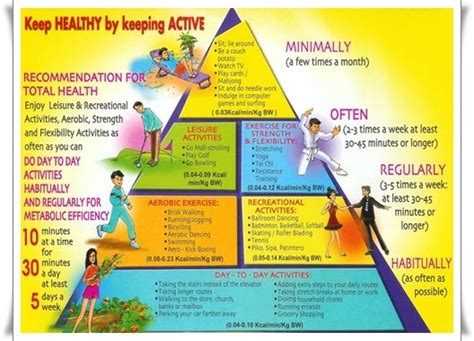 peak healthy tips