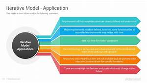 Pin On Sdlc Models Powerpoint Templates