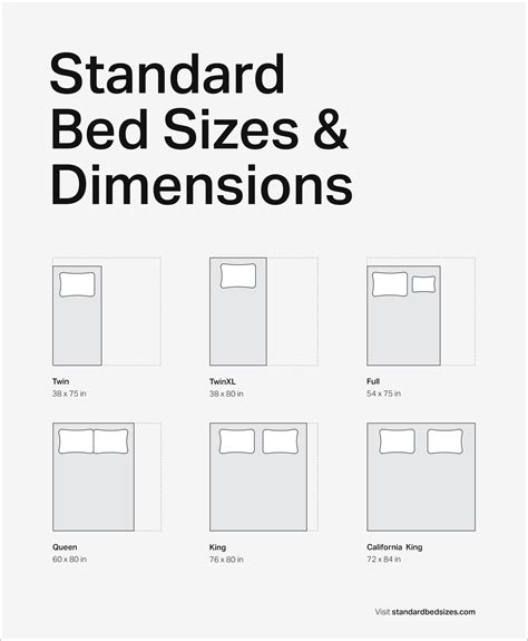 Bed Sizes & Dimensions Guide Standardbedsizescom
