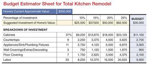 kb budget worksheet remodeling