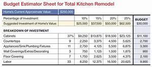 K+B Budget Worksheet Remodeling Kitchen, Sales Systems