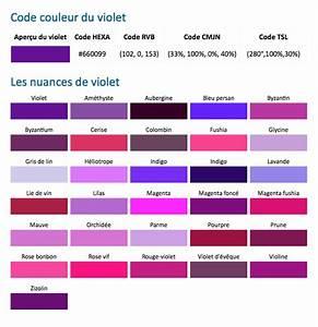 Code Couleur Pantone : le violet une couleur royale clich s ~ Dallasstarsshop.com Idées de Décoration