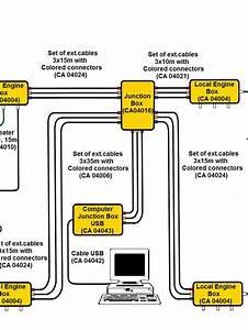 24  7 Multisensor System
