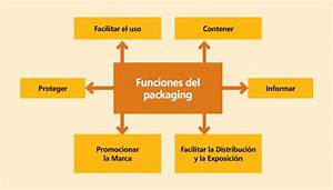 Manual De Dise U00f1o Estructural Y Gr U00e1fico Sobre Cart U00f3n