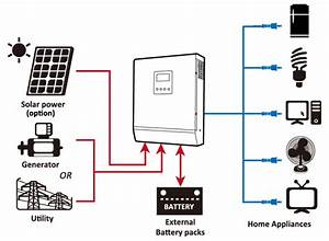 Hybrid Inverter Wiring Diagram-pk