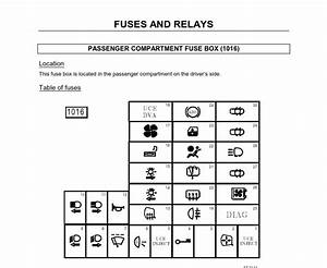 Renault Clio Fuse Box Manual