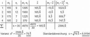 Median Berechnen Statistik : spannweite median varianz und standardabweichung mathe brinkmann ~ Themetempest.com Abrechnung