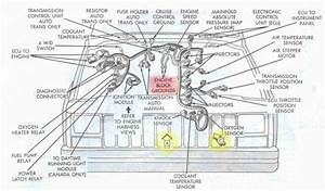 1997 Jeep Grand Cherokee Laredo Engine Diagram