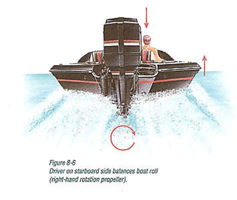 Boat Propeller Modifications by Boating Performance