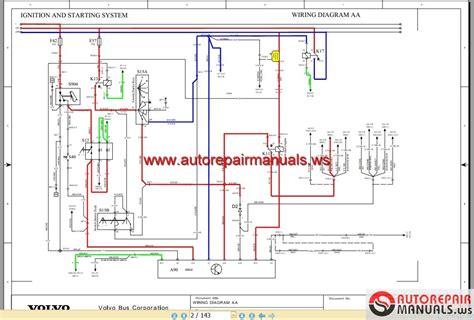 Volvo Bus Wiring Diagram Auto Repair Manual