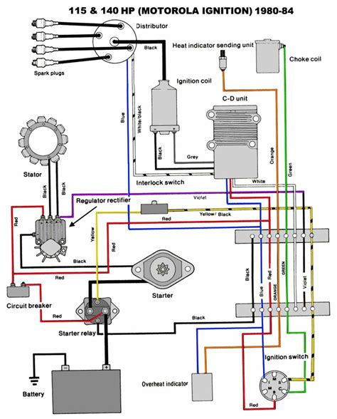 wiring diagram for 115 mercury outboard motor 40 hp johnson outboard wiring diagram get free image