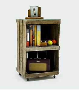 L Art De La Caisse : 5 id es pour recycler des cagettes en bois dans votre ~ Carolinahurricanesstore.com Idées de Décoration