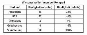 Absolute Häufigkeit Berechnen : quantitative h ufigkeitstabelle ~ Themetempest.com Abrechnung