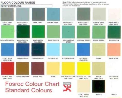 nerolac paints shade card photos gemescool org