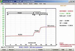 Aim 4300d Antenna  Lab Rf Analyzer  Aim4300  Aim
