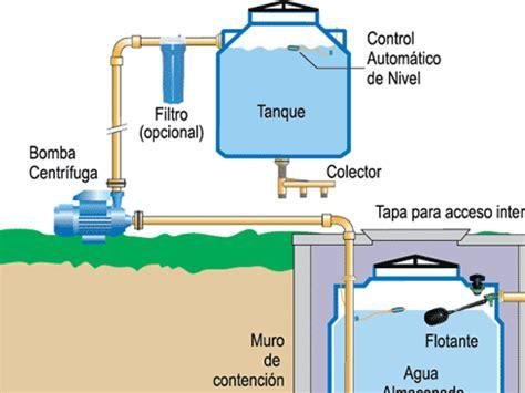 circuito automatizacion bomba tanque cisterna taringa