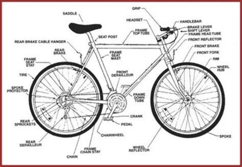 Bike Parts Diagram For Wheels Pinterest Bikes