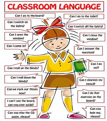 เรียนพิเศษที่บ้าน: ประโยคภาษาอังกฤษสำหรับนักเรียนใช้ในห้อง ...