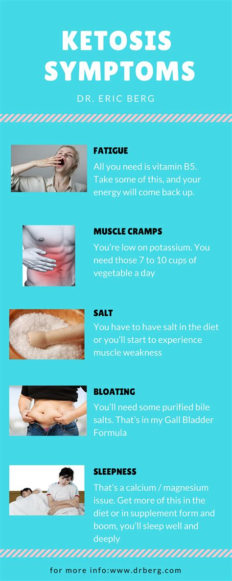 long       ketosis infographic