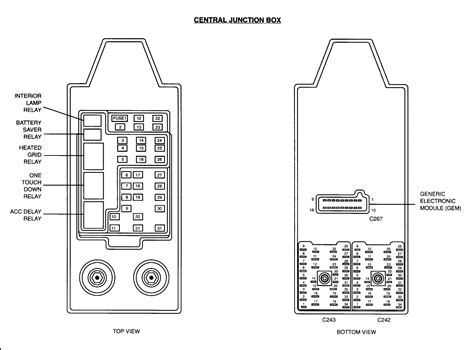 Fuse Box Diagram For Ford Expedition