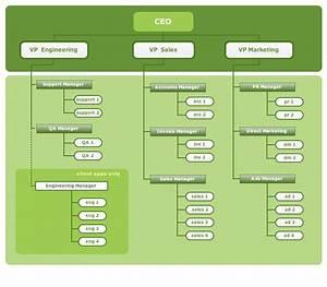 The Division 2 Steam Charts Mel 07 Graphics And Visual Display Graphs And Charts