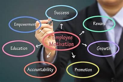 Employee Training Motivation Development Employees Businessman Concept