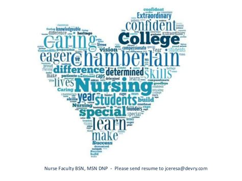 Chamberlain College Of Nursing. Limited Liability Companies 1991 Ford F 250. Non Profit Accounting Services. Personal Injury Lawyer Austin Texas. Chiropractor Burleson Tx How To Upgrade Phone. Mutual Funds Information Hair Salon Marketing. Phone Numbers Internet Cpt Code For Lap Chole. Find Business Insurance Free Emailing Service. Qualifications For A Nurse Smu Part Time Mba