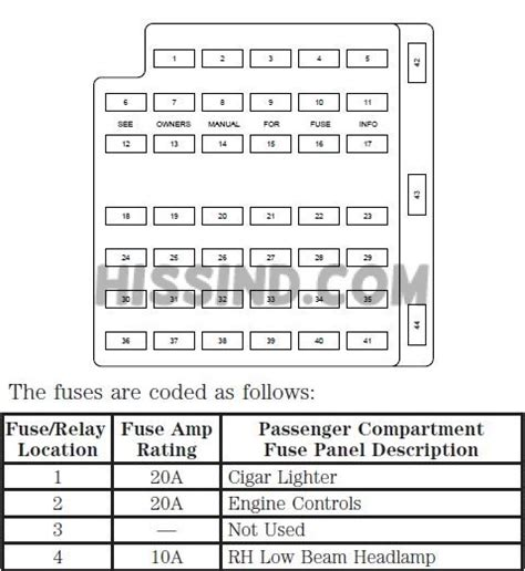 ford mustang   fuse box diagramrelay