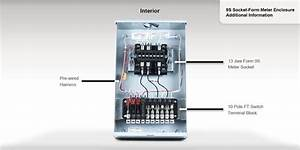 If You Place 4 Magnets In Your House U0026 39 S Electricity Switchers Box Would It Null The Consumption