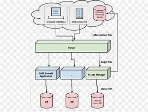 Enterprise Architecture Uipath Organization