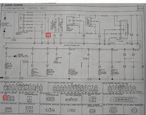 Safc2 Apexi Wiring Diagram Rx7