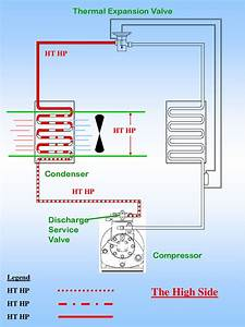Basic Refrigeration System  Refrigerant Flow
