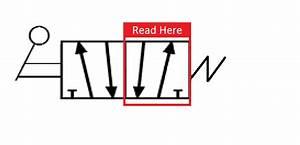 Nitra Pneumatics In Depth Pages  Circuit Symbols
