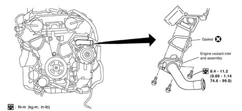 Nissan Maxima Thermostat Replacement Procedure
