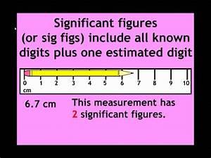 Youtube Video Lesson  Precision  Accuracy  Measurements