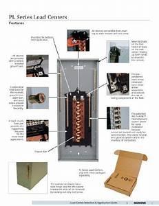 Wiring Diagram 200 Amp Panel