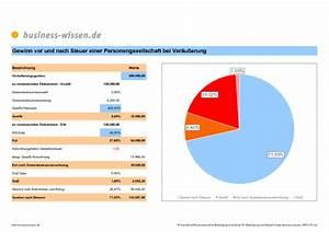 Gewinn Nach Steuern Berechnen : gewinn vor und nach steuer einer personengesellschaft bei ver u erung excel tabelle business ~ Themetempest.com Abrechnung