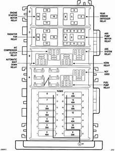 2003 Jeep Grand Cherokee Fuse Box Diagram