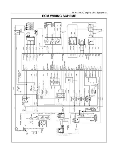 Wiring Diagram 2003 Chevy Tiltmaster by 4 Jh1 Gesti 243 N Electr 243 Nica