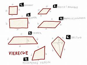 Viereck Winkel Berechnen : 17 dreiecke und vierecke physikalische soiree wissen ~ Themetempest.com Abrechnung
