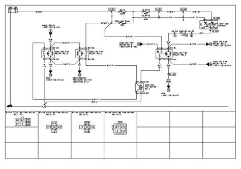 2004 mazda cooling fan wiring diagram wiring diagrams