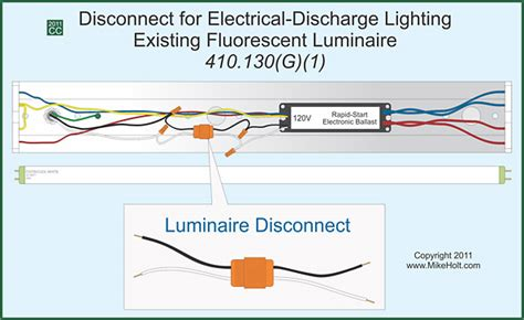 nec for installing lighting on circuits greater than