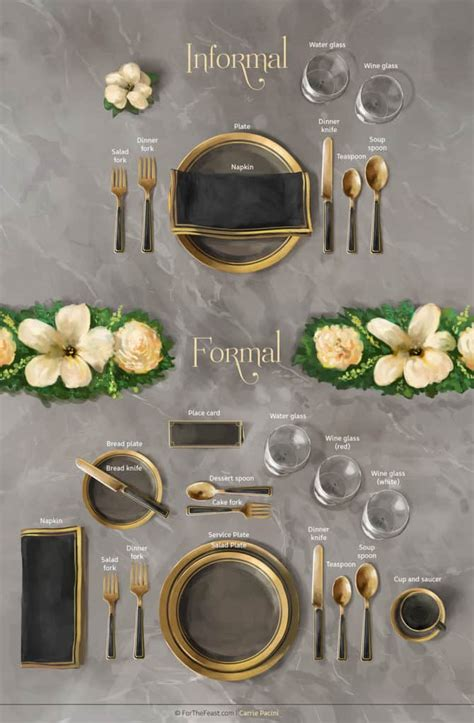 Place Setting Template Place Setting Template For Informal And Formal Gatherings
