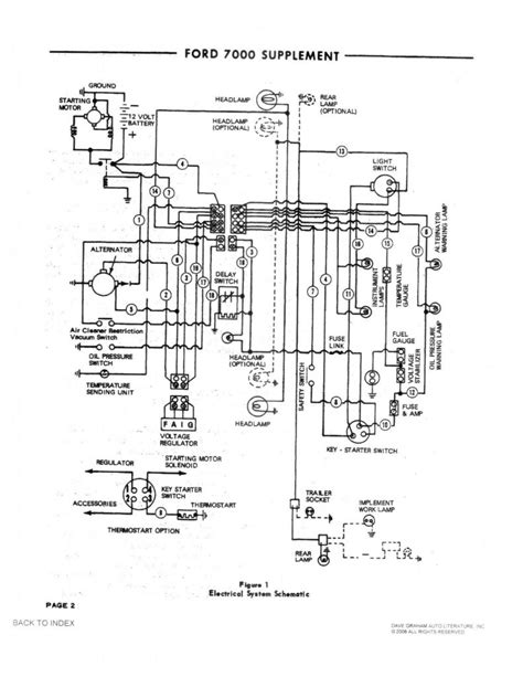 Mahindra 4110 Wiring Diagram by Deere Tractor Radio Wiring Diagram Collection
